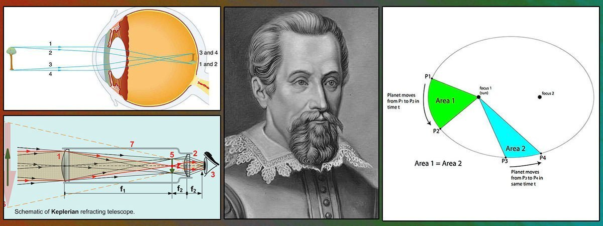 Johannes-Kepler-Contributions-Featured